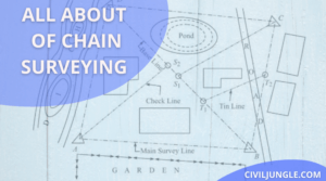 All about of Chain Surveying