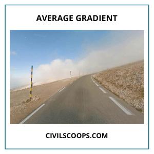 Average Gradient