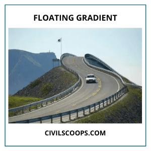 Floating Gradient