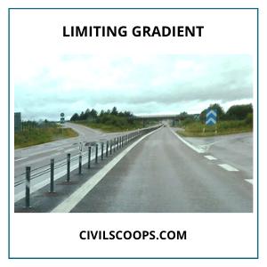 Limiting Gradient