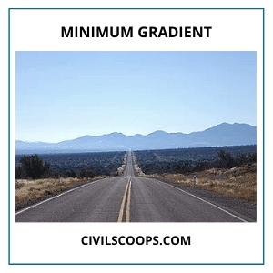Minimum Gradient
